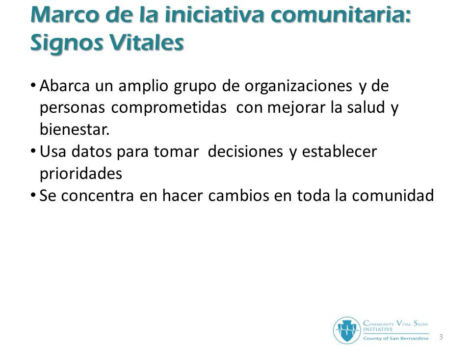 Marco de la iniciativa comunitaria: Signos Vitales Abarca un amplio grupo de organizaciones y de personas comprometidas con mejorar la salud y bienestar.