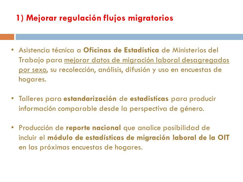 1) Mejorar regulación flujos migratorios 10 Asistencia técnica a Oficinas de Estadística de Ministerios del Trabajo para mejorar datos de migración laboral desagregados por sexo, su recolección, análisis, difusión y uso en encuestas de hogares.