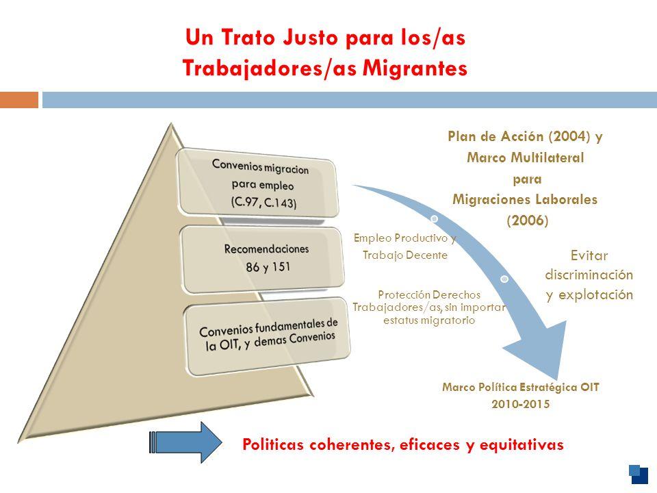 Un Trato Justo para los/as Trabajadores/as Migrantes 6 Plan de Acción (2004) y Marco Multilateral para Migraciones Laborales (2006) Marco Política Estratégica OIT 2010-2015 Protección Derechos Trabajadores/as, sin importar estatus migratorio Empleo Productivo y Trabajo Decente Evitar discriminación y explotación Politicas coherentes, eficaces y equitativas