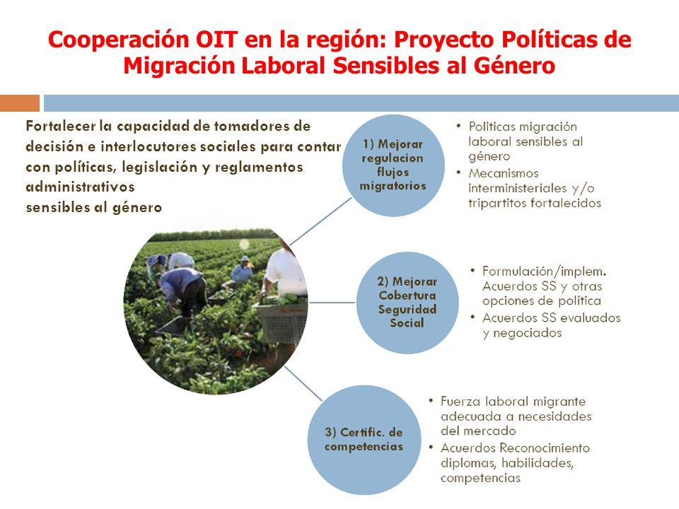 Fortalecer la capacidad de tomadores de decisión e interlocutores sociales para contar con políticas, legislación y reglamentos administrativos sensibles al género 8 Cooperación OIT en la región: Proyecto Políticas de Migración Laboral Sensibles al Género