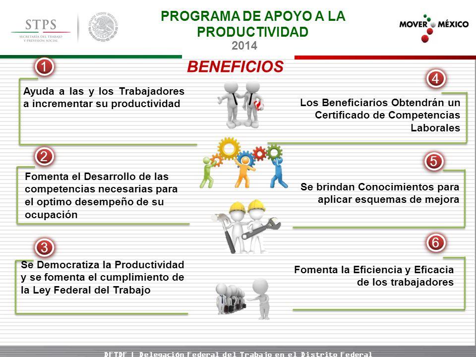 DFTDF | Delegación Federal del Trabajo en el Distrito Federal PROGRAMA DE APOYO A LA PRODUCTIVIDAD BENEFICIOS 2014 Ayuda a las y los Trabajadores a incrementar su productividad Fomenta el Desarrollo de las competencias necesarias para el optimo desempeño de su ocupación 1 1 2 2 Se Democratiza la Productividad y se fomenta el cumplimiento de la Ley Federal del Trabajo 3 3 Se brindan Conocimientos para aplicar esquemas de mejora Fomenta la Eficiencia y Eficacia de los trabajadores Los Beneficiarios Obtendrán un Certificado de Competencias Laborales 6 6 5 5 4 4