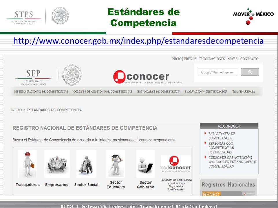 DFTDF | Delegación Federal del Trabajo en el Distrito Federal Estándares de Competencia http://www.conocer.gob.mx/index.php/estandaresdecompetencia