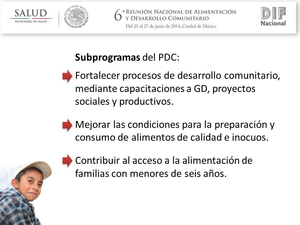 Subprogramas del PDC: Fortalecer procesos de desarrollo comunitario, mediante capacitaciones a GD, proyectos sociales y productivos.
