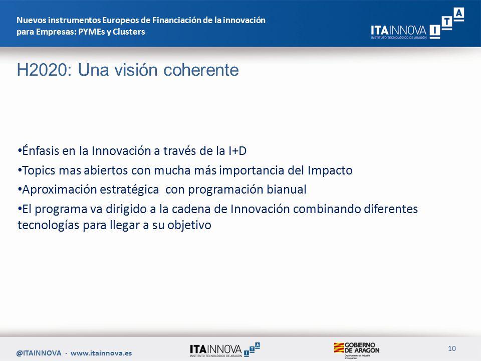 H2020: Una visión coherente Énfasis en la Innovación a través de la I+D Topics mas abiertos con mucha más importancia del Impacto Aproximación estratégica con programación bianual El programa va dirigido a la cadena de Innovación combinando diferentes tecnologías para llegar a su objetivo @ITAINNOVA · www.itainnova.es 10 Nuevos instrumentos Europeos de Financiación de la innovación para Empresas: PYMEs y Clusters