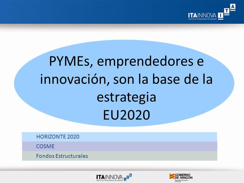 PYMEs, emprendedores e innovación, son la base de la estrategia EU2020 COSME Fondos Estructurales HORIZONTE 2020