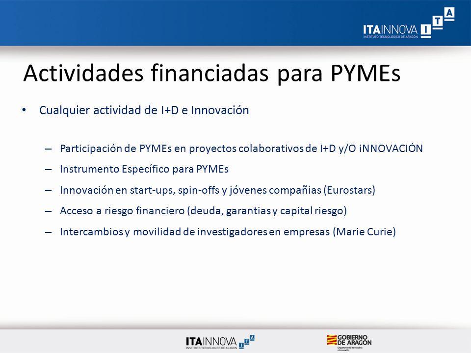 Actividades financiadas para PYMEs Cualquier actividad de I+D e Innovación – Participación de PYMEs en proyectos colaborativos de I+D y/O iNNOVACIÓN – Instrumento Específico para PYMEs – Innovación en start-ups, spin-offs y jóvenes compañias (Eurostars) – Acceso a riesgo financiero (deuda, garantias y capital riesgo) – Intercambios y movilidad de investigadores en empresas (Marie Curie)
