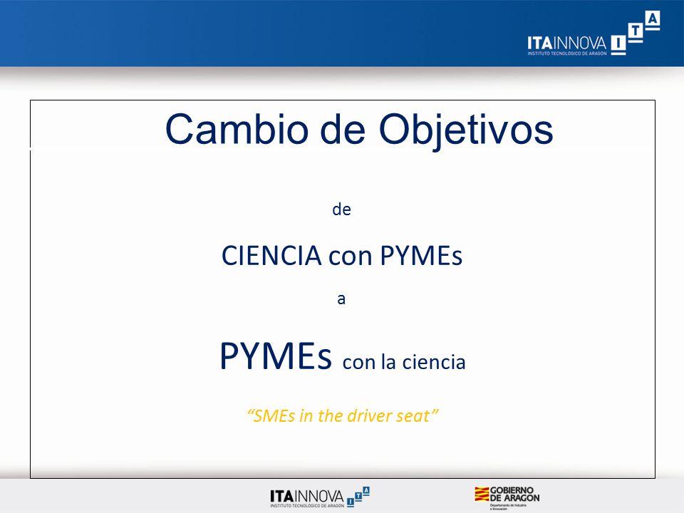 de CIENCIA con PYMEs a PYMEs con la ciencia SMEs in the driver seat Cambio de Objetivos