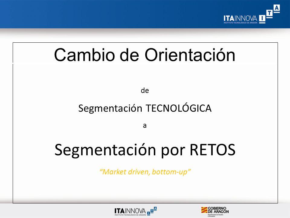 de Segmentación TECNOLÓGICA a Segmentación por RETOS Market driven, bottom-up Cambio de Orientación