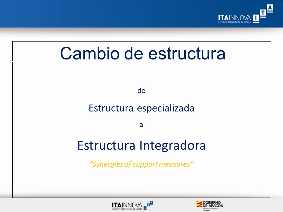 de Estructura especializada a Estructura Integradora Synergies of support measures Cambio de estructura