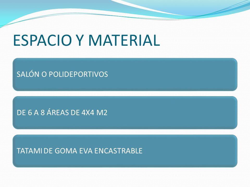 ESPACIO Y MATERIAL SALÓN O POLIDEPORTIVOSDE 6 A 8 ÁREAS DE 4X4 M2TATAMI DE GOMA EVA ENCASTRABLE