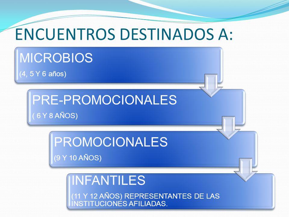 ENCUENTROS DESTINADOS A: MICROBIOS (4, 5 Y 6 años) PRE-PROMOCIONALES ( 6 Y 8 AÑOS) PROMOCIONALES (9 Y 10 AÑOS) INFANTILES (11 Y 12 AÑOS) REPRESENTANTES DE LAS INSTITUCIONES AFILIADAS.