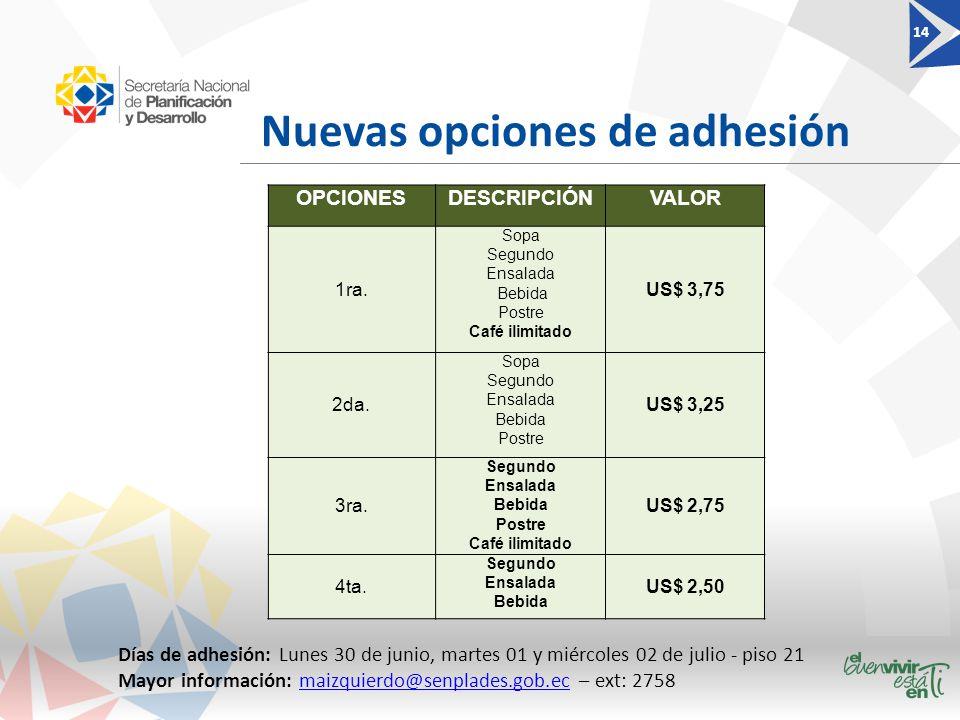 Nuevas opciones de adhesión 14 OPCIONESDESCRIPCIÓNVALOR 1ra.