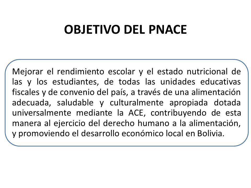 OBJETIVO DEL PNACE Mejorar el rendimiento escolar y el estado nutricional de las y los estudiantes, de todas las unidades educativas fiscales y de convenio del país, a través de una alimentación adecuada, saludable y culturalmente apropiada dotada universalmente mediante la ACE, contribuyendo de esta manera al ejercicio del derecho humano a la alimentación, y promoviendo el desarrollo económico local en Bolivia.