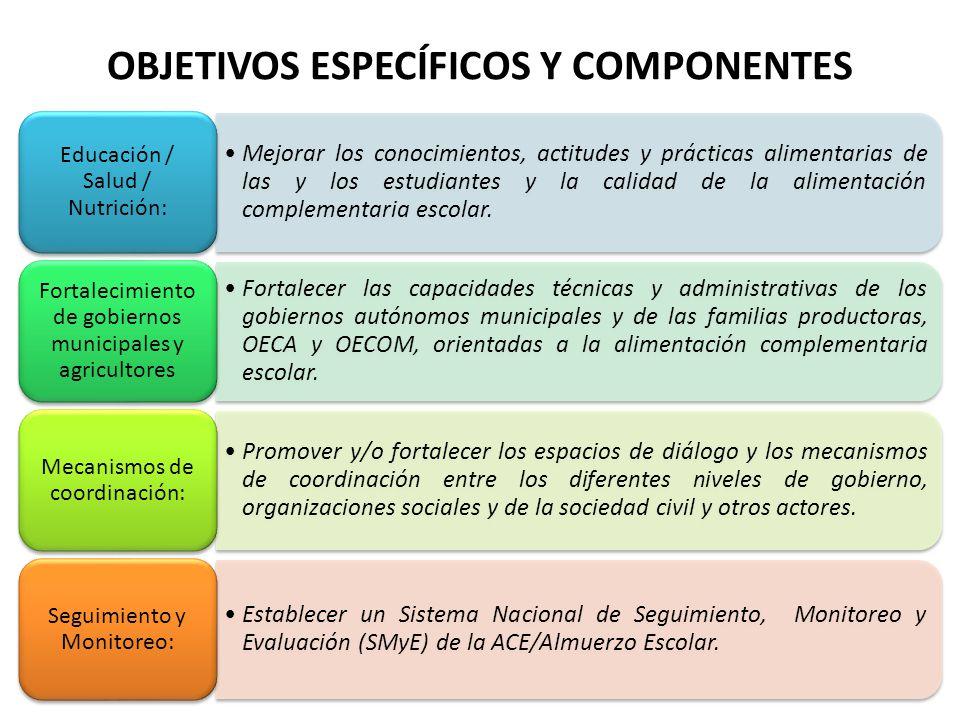 OBJETIVOS ESPECÍFICOS Y COMPONENTES Mejorar los conocimientos, actitudes y prácticas alimentarias de las y los estudiantes y la calidad de la alimentación complementaria escolar.