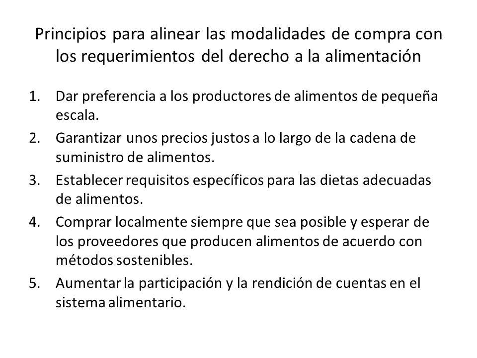 Principios para alinear las modalidades de compra con los requerimientos del derecho a la alimentación 1.Dar preferencia a los productores de alimentos de pequeña escala.