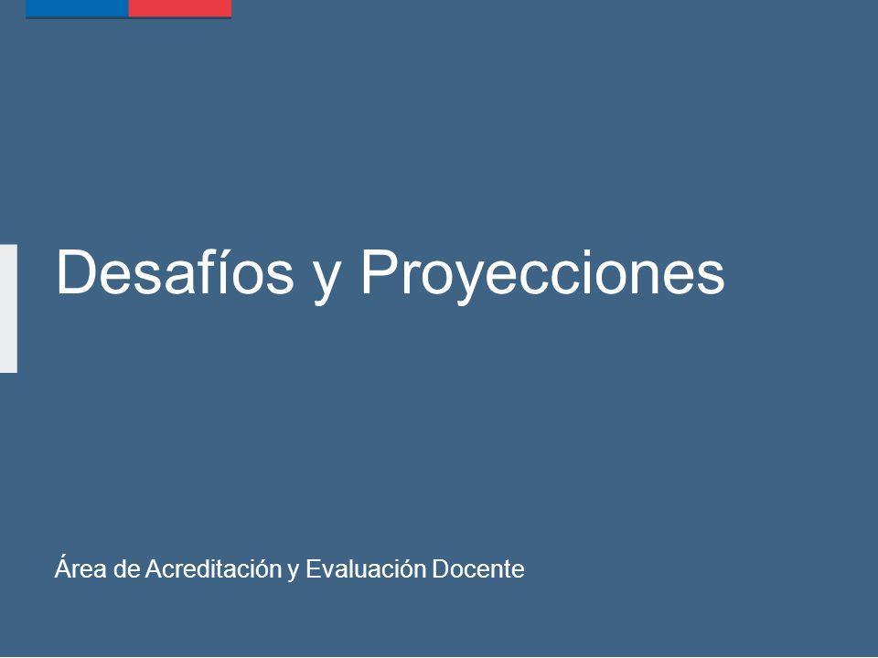 Desafíos y Proyecciones Área de Acreditación y Evaluación Docente