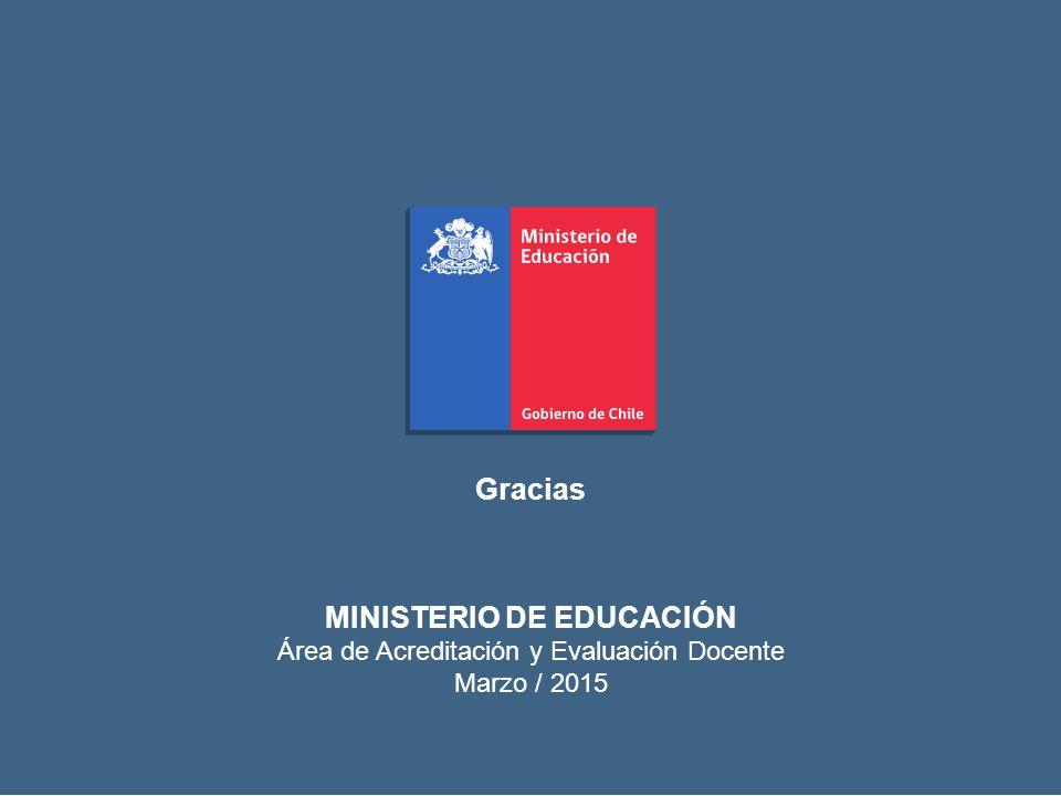 MINISTERIO DE EDUCACIÓN Área de Acreditación y Evaluación Docente Marzo / 2015 Gracias