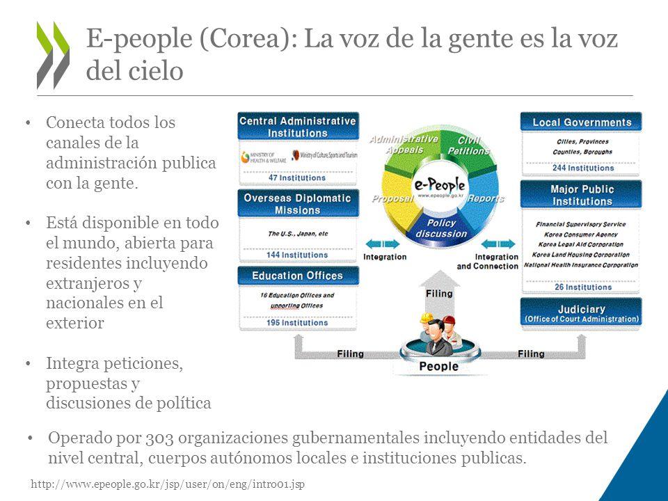 E-people (Corea): La voz de la gente es la voz del cielo Conecta todos los canales de la administración publica con la gente.