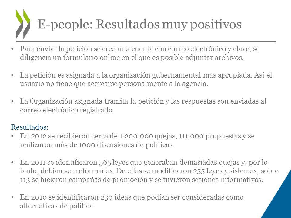 E-people: Resultados muy positivos Para enviar la petición se crea una cuenta con correo electrónico y clave, se diligencia un formulario online en el que es posible adjuntar archivos.