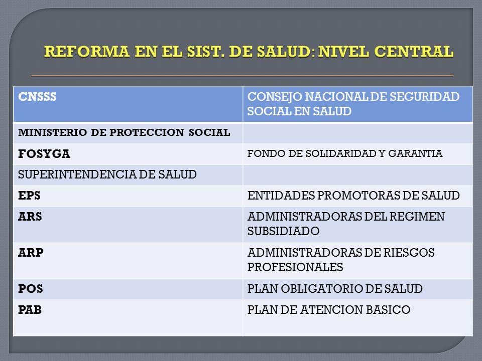 CNSSSCONSEJO NACIONAL DE SEGURIDAD SOCIAL EN SALUD MINISTERIO DE PROTECCION SOCIAL FOSYGA FONDO DE SOLIDARIDAD Y GARANTIA SUPERINTENDENCIA DE SALUD EPSENTIDADES PROMOTORAS DE SALUD ARSADMINISTRADORAS DEL REGIMEN SUBSIDIADO ARPADMINISTRADORAS DE RIESGOS PROFESIONALES POSPLAN OBLIGATORIO DE SALUD PABPLAN DE ATENCION BASICO