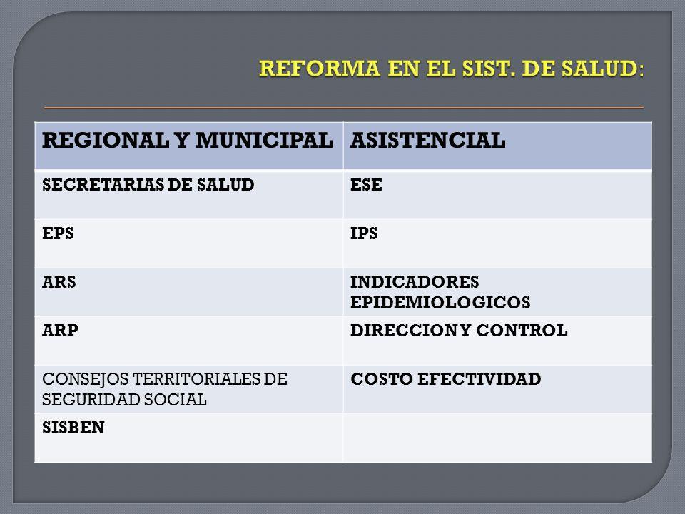 REGIONAL Y MUNICIPALASISTENCIAL SECRETARIAS DE SALUDESE EPSIPS ARSINDICADORES EPIDEMIOLOGICOS ARPDIRECCION Y CONTROL CONSEJOS TERRITORIALES DE SEGURIDAD SOCIAL COSTO EFECTIVIDAD SISBEN