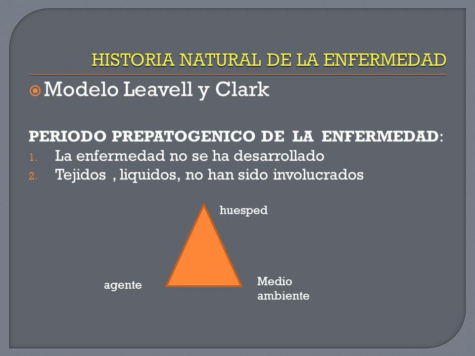  Modelo Leavell y Clark PERIODO PREPATOGENICO DE LA ENFERMEDAD: 1.