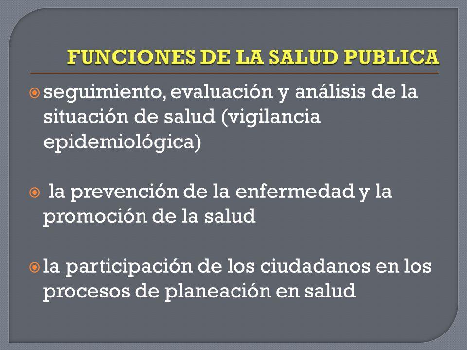  seguimiento, evaluación y análisis de la situación de salud (vigilancia epidemiológica)  la prevención de la enfermedad y la promoción de la salud  la participación de los ciudadanos en los procesos de planeación en salud