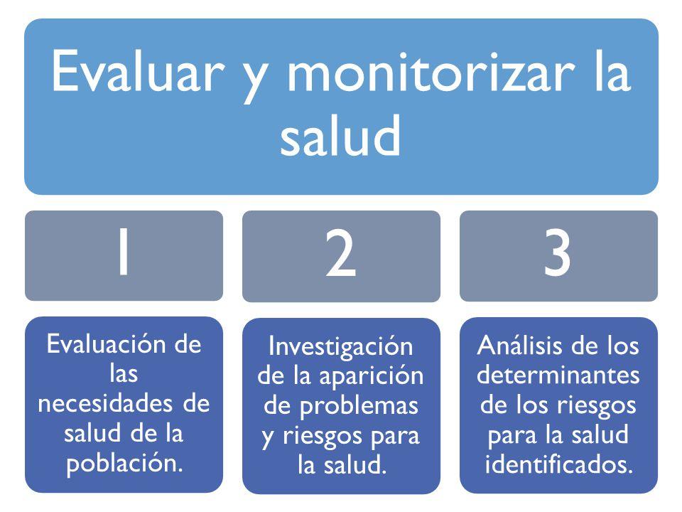 Evaluar y monitorizar la salud 1 Evaluación de las necesidades de salud de la población.