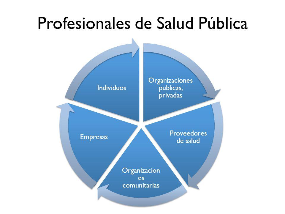 Profesionales de Salud Pública Organizaciones publicas, privadas Proveedores de salud Organizacion es comunitarias Empresas Individuos