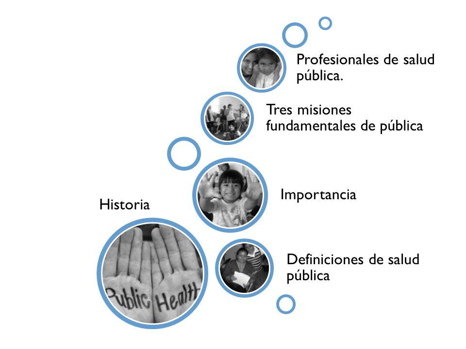 Historia Definiciones de salud pública Importancia Tres misiones fundamentales de pública Profesionales de salud pública.