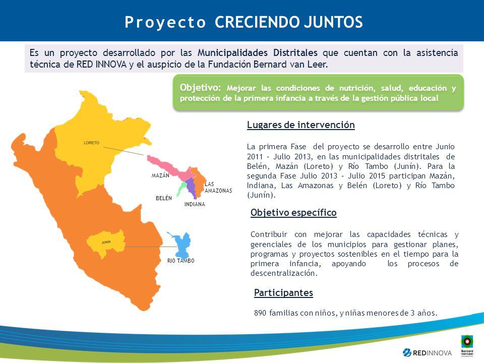 Proyecto CRECIENDO JUNTOS Lugares de intervención La primera Fase del proyecto se desarrollo entre Junio 2011 – Julio 2013, en las municipalidades distritales de Belén, Mazán (Loreto) y Río Tambo (Junín).