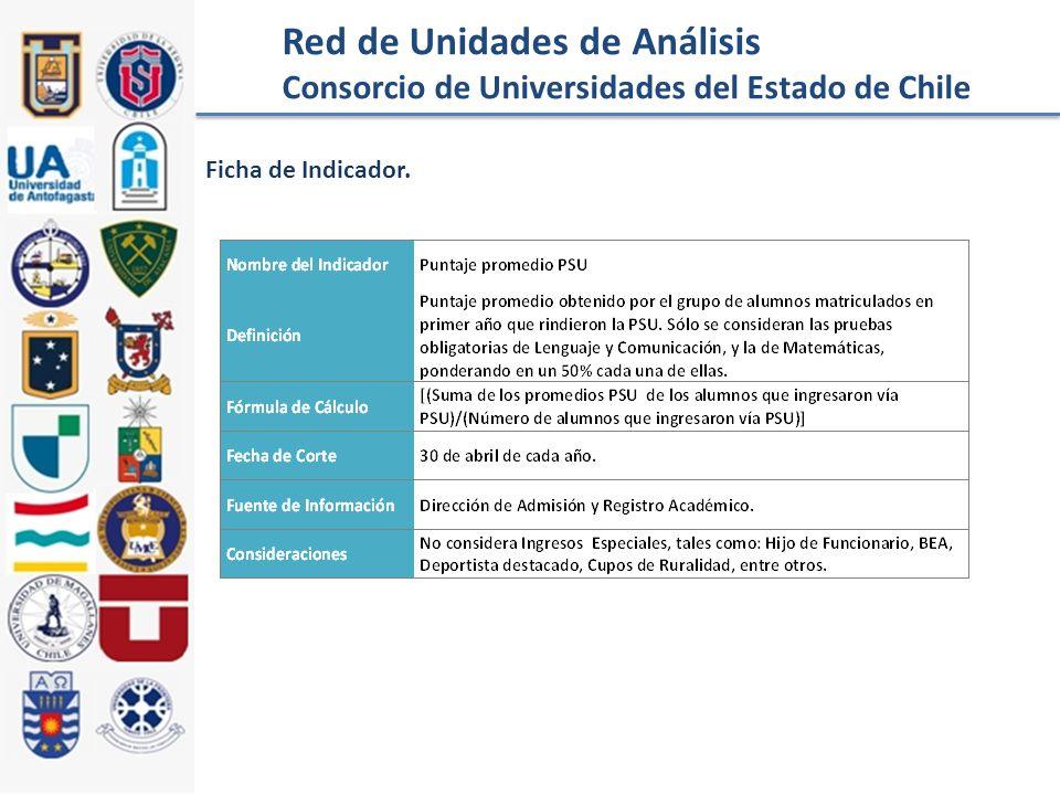Red de Unidades de Análisis Consorcio de Universidades del Estado de Chile Ficha de Indicador.