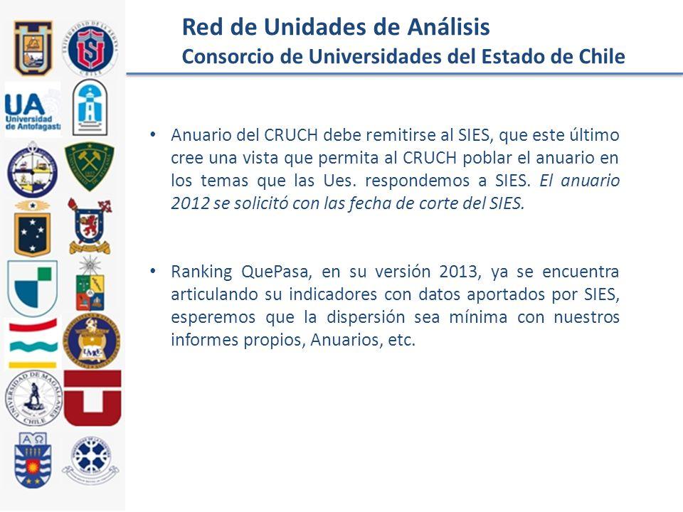 Red de Unidades de Análisis Consorcio de Universidades del Estado de Chile Anuario del CRUCH debe remitirse al SIES, que este último cree una vista que permita al CRUCH poblar el anuario en los temas que las Ues.