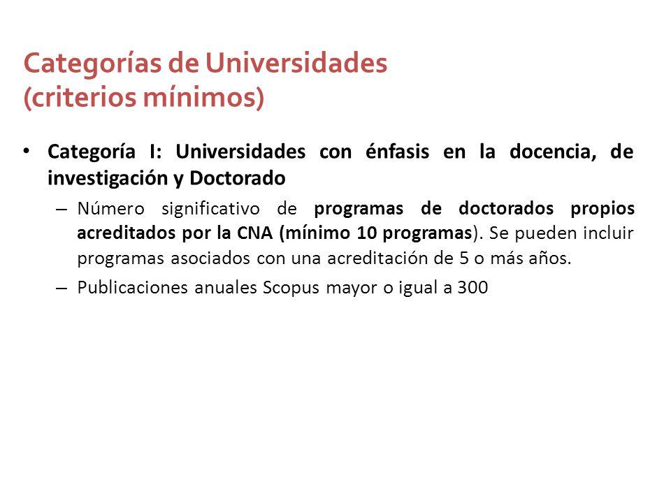Categorías de Universidades (criterios mínimos) Categoría I: Universidades con énfasis en la docencia, de investigación y Doctorado – Número significativo de programas de doctorados propios acreditados por la CNA (mínimo 10 programas).