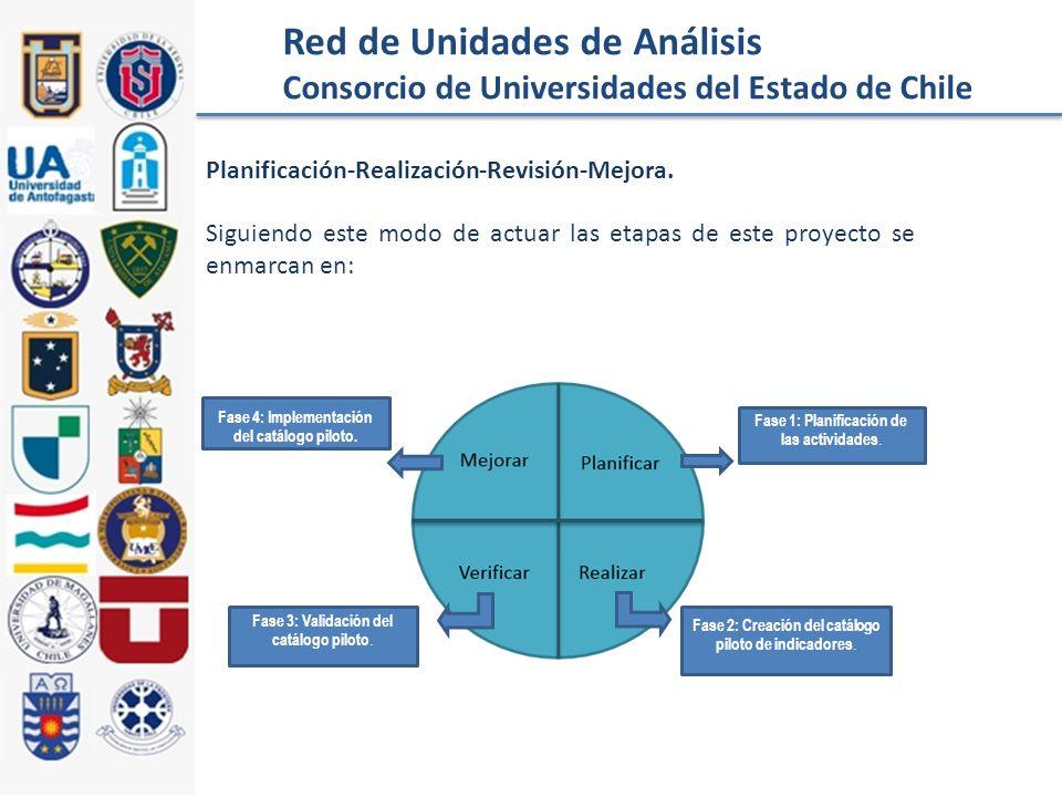 Red de Unidades de Análisis Consorcio de Universidades del Estado de Chile Planificación-Realización-Revisión-Mejora.