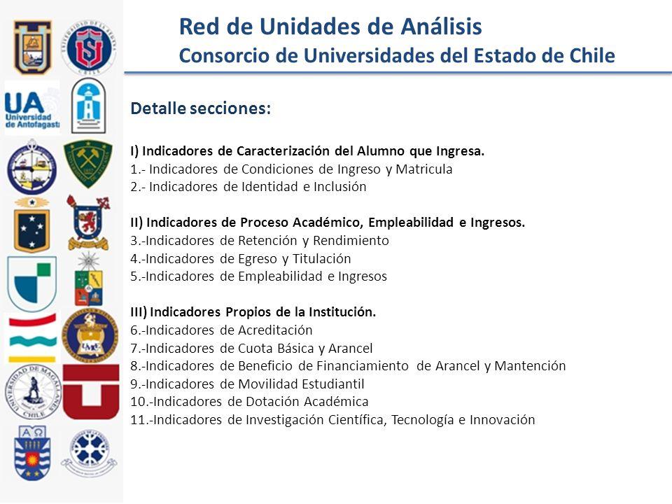 Red de Unidades de Análisis Consorcio de Universidades del Estado de Chile Detalle secciones: I) Indicadores de Caracterización del Alumno que Ingresa.