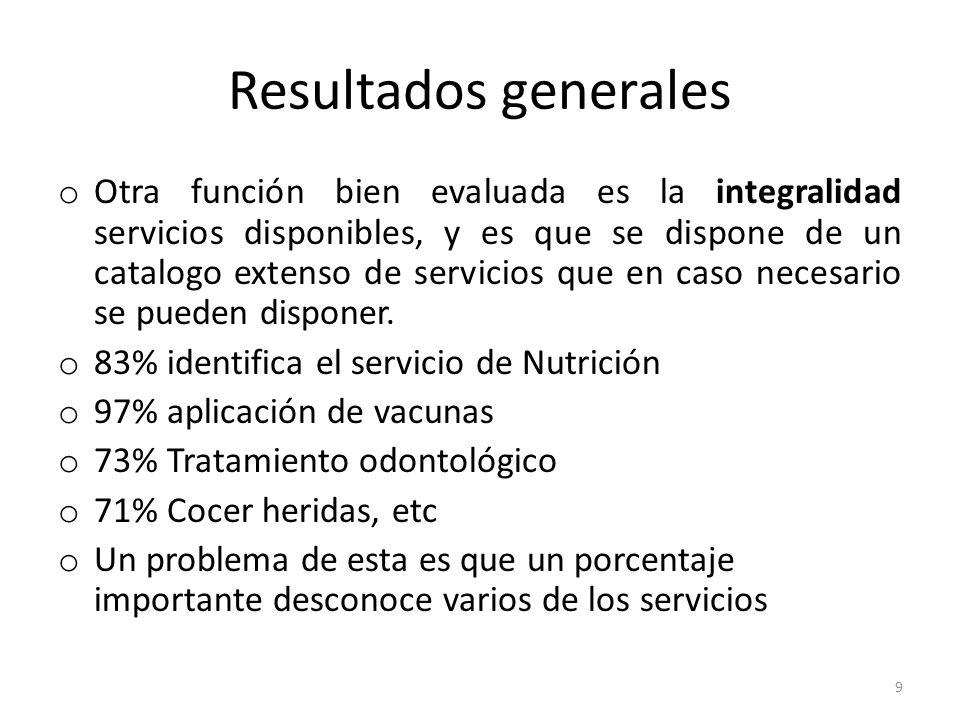 Resultados generales o Otra función bien evaluada es la integralidad servicios disponibles, y es que se dispone de un catalogo extenso de servicios que en caso necesario se pueden disponer.