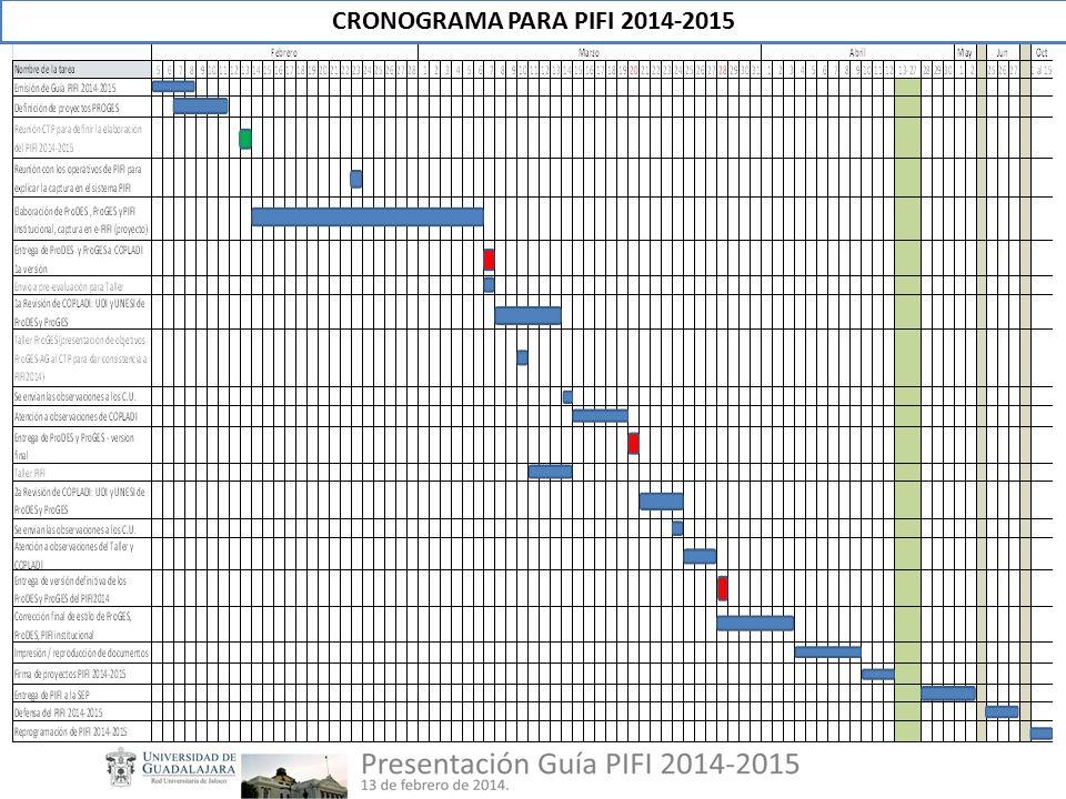 CRONOGRAMA PARA PIFI 2014-2015