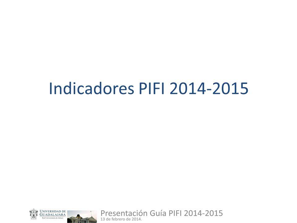 Indicadores PIFI 2014-2015