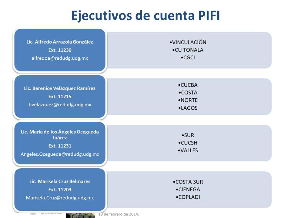 Ejecutivos de cuenta PIFI