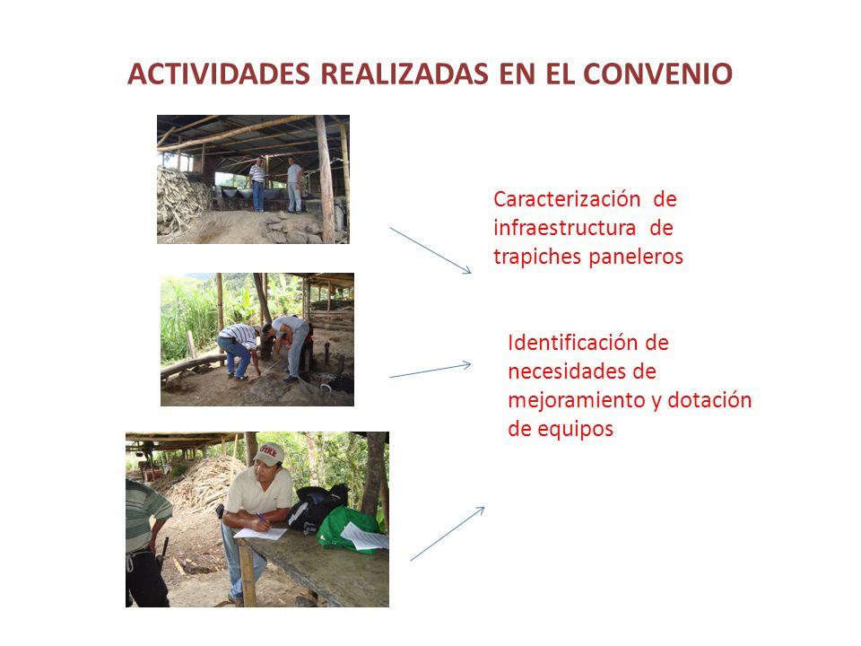 ACTIVIDADES REALIZADAS EN EL CONVENIO Caracterización de infraestructura de trapiches paneleros Identificación de necesidades de mejoramiento y dotación de equipos