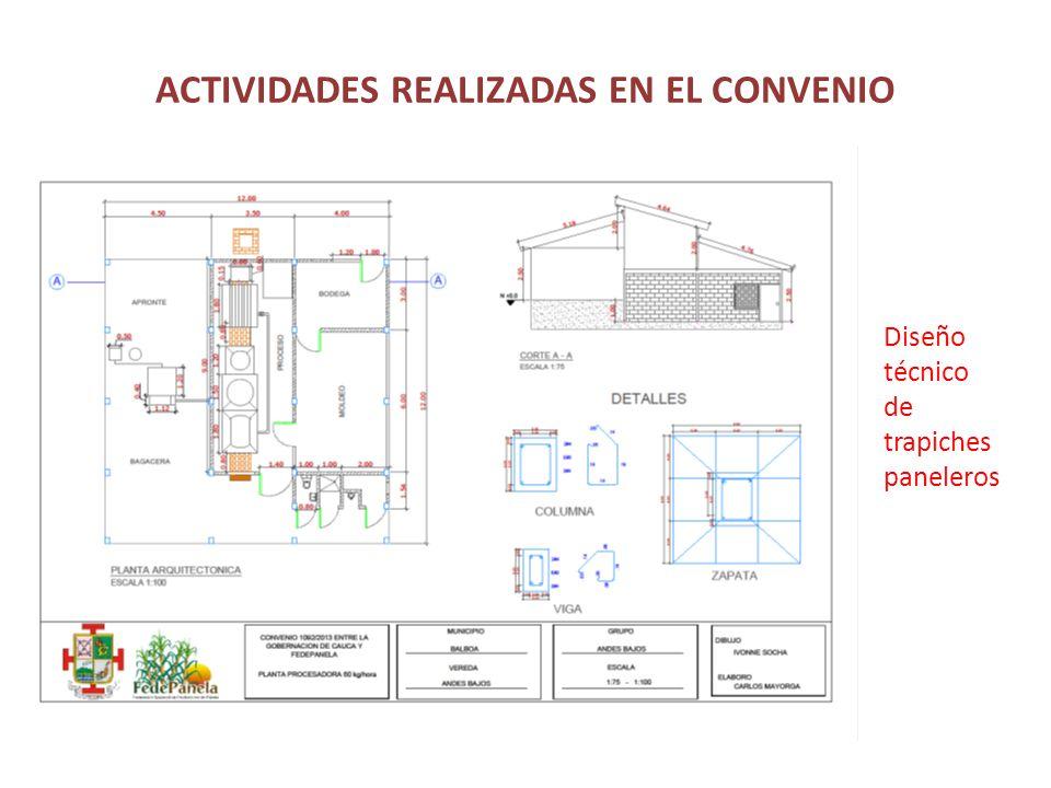 ACTIVIDADES REALIZADAS EN EL CONVENIO Diseño técnico de trapiches paneleros