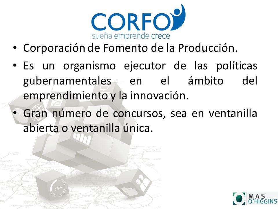 Corporación de Fomento de la Producción.