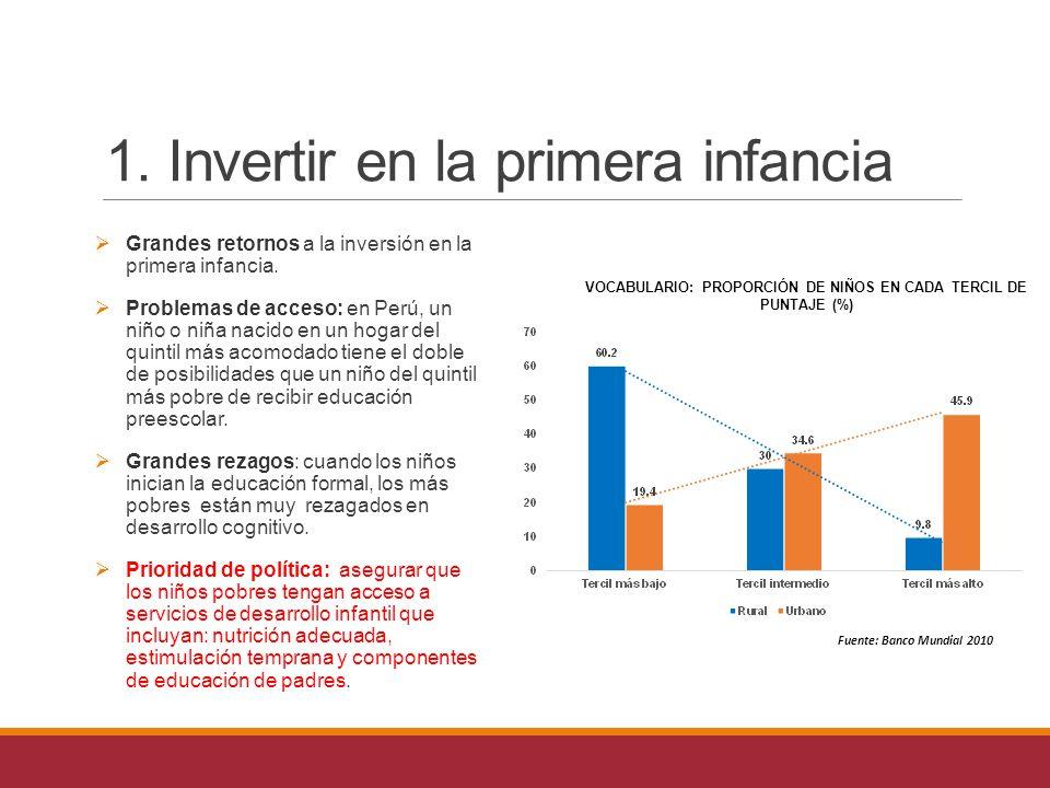 1. Invertir en la primera infancia  Grandes retornos a la inversión en la primera infancia.