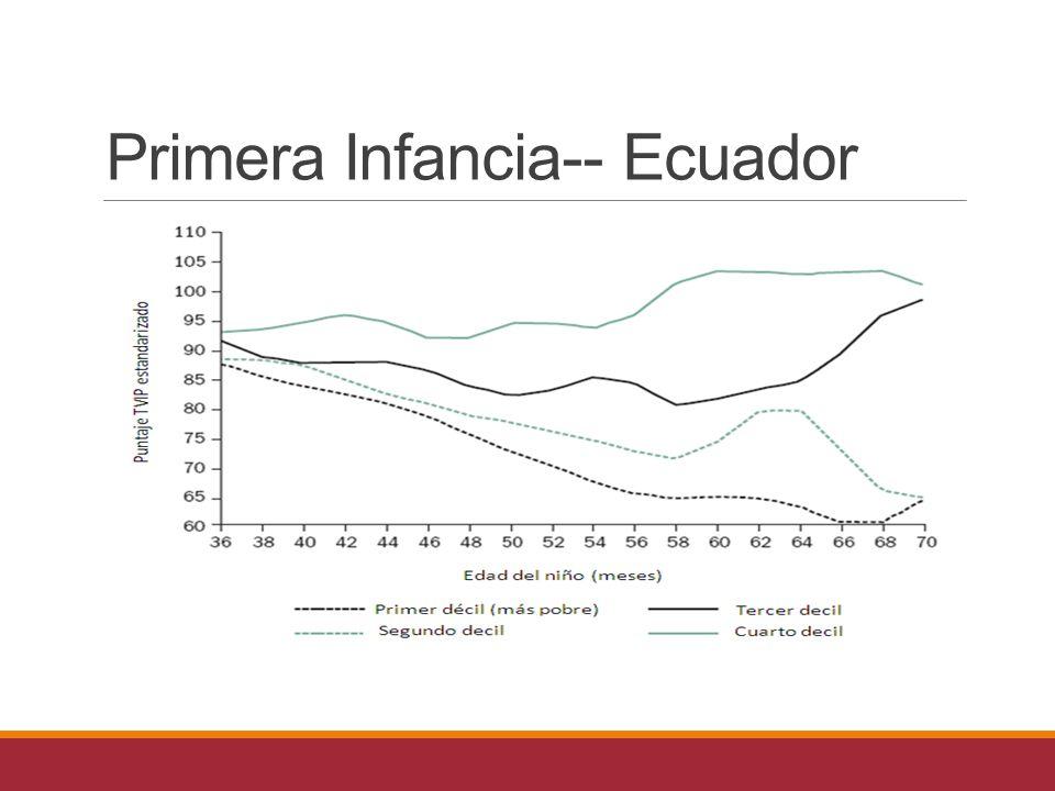 Primera Infancia-- Ecuador
