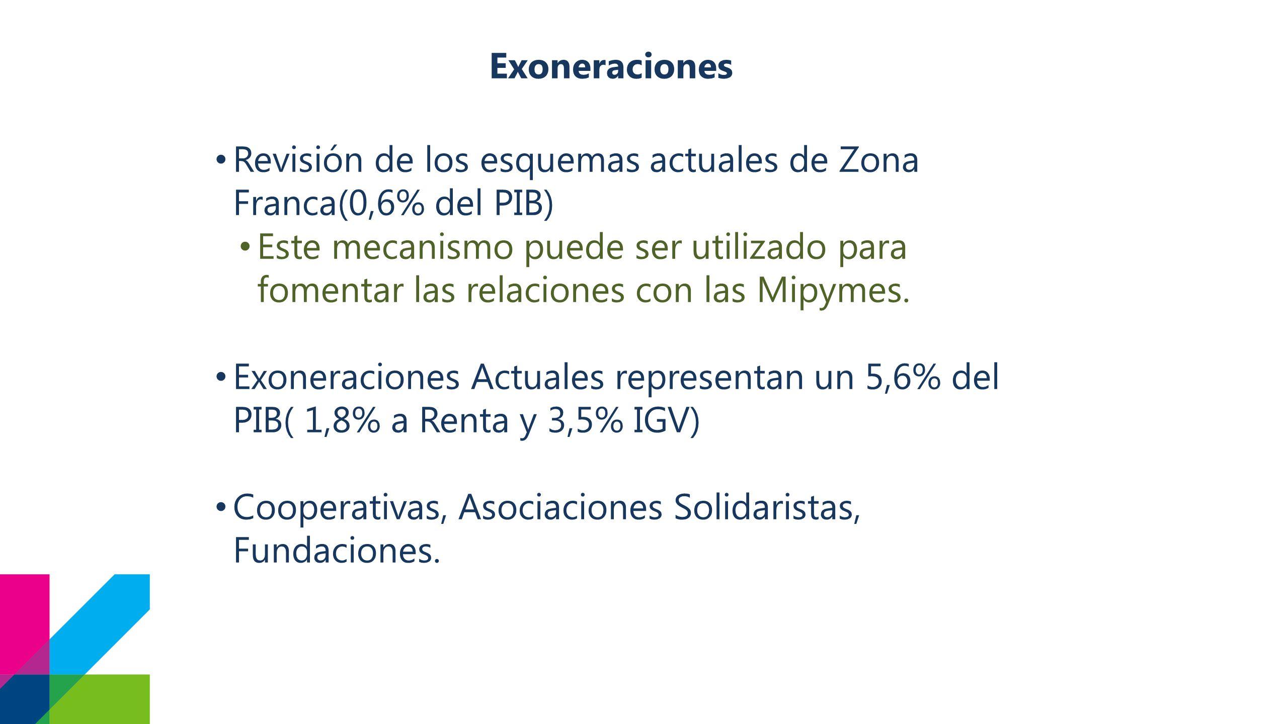 Exoneraciones Revisión de los esquemas actuales de Zona Franca(0,6% del PIB) Este mecanismo puede ser utilizado para fomentar las relaciones con las Mipymes.