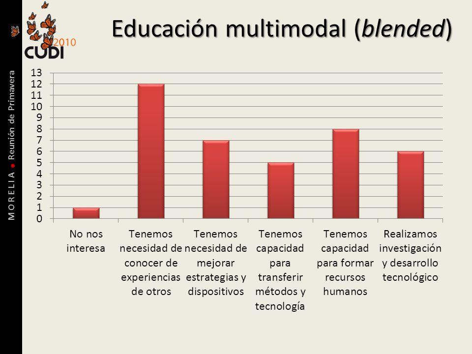 M O R E L I A Reunión de Primavera Educación multimodal (blended)
