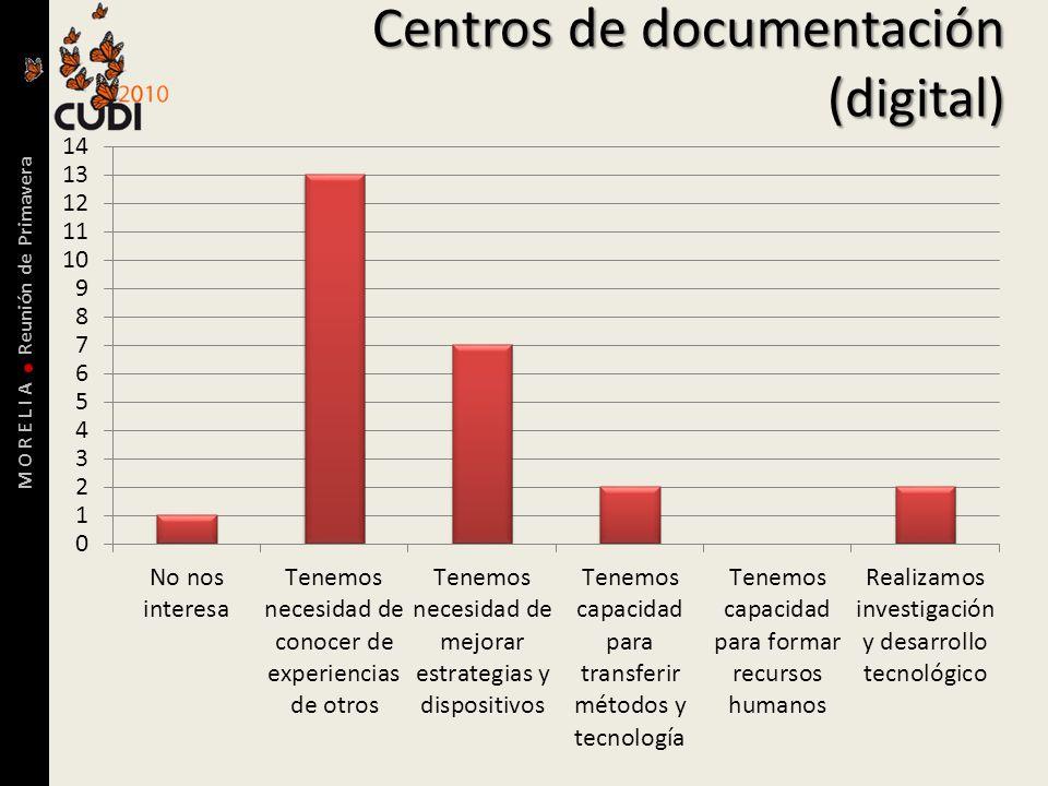 M O R E L I A Reunión de Primavera Centros de documentación (digital)