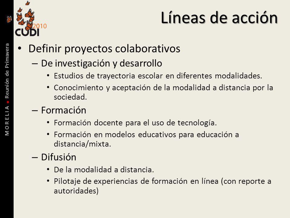 M O R E L I A Reunión de Primavera Líneas de acción Definir proyectos colaborativos – De investigación y desarrollo Estudios de trayectoria escolar en diferentes modalidades.