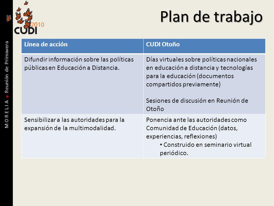 M O R E L I A Reunión de Primavera Plan de trabajo Línea de acciónCUDI Otoño Difundir información sobre las políticas públicas en Educación a Distancia.